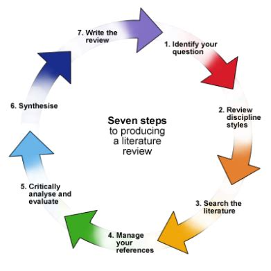 How to Write a Term Paper: Outline, Topics, Format EssayPro